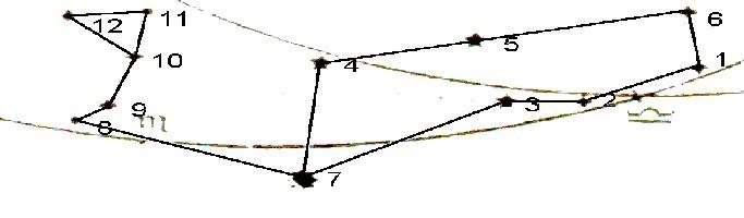 Das Sternzeichen Jungfrau, eine Formel zum Erloeser.